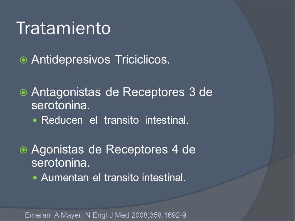 Tratamiento Antidepresivos Triciclicos. Antagonistas de Receptores 3 de serotonina. Reducen el transito intestinal. Agonistas de Receptores 4 de serot