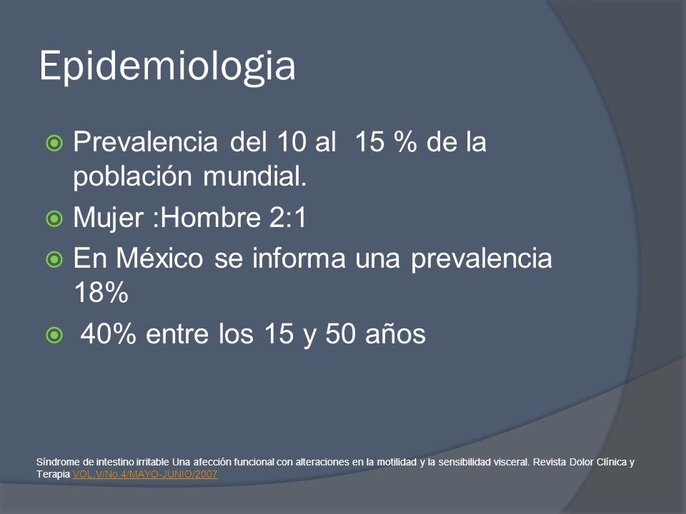 Epidemiologia Prevalencia del 10 al 15 % de la población mundial. Mujer :Hombre 2:1 En México se informa una prevalencia 18% 40% entre los 15 y 50 año
