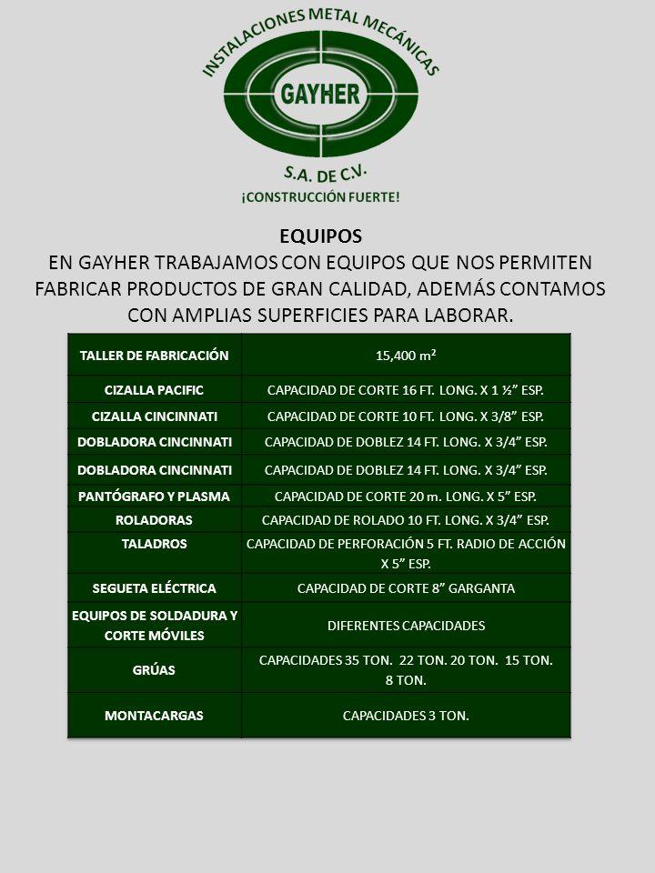PROYECTOS CALIDRA DE OCCIDENTE S.A.