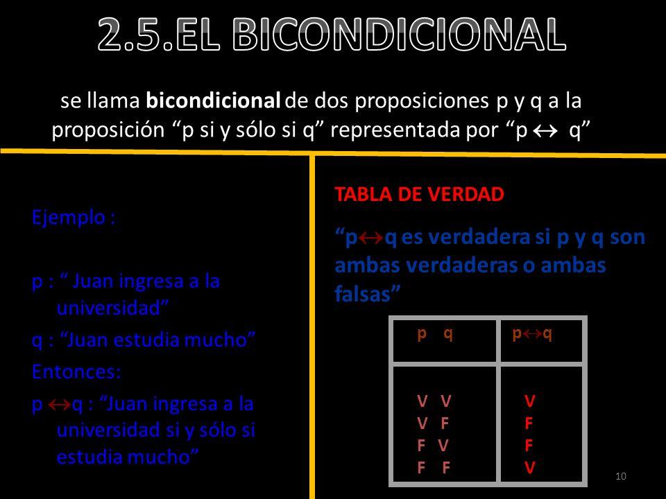 10 se llama bicondicional de dos proposiciones p y q a la proposición p si y sólo si q representada por p q Ejemplo : p : Juan ingresa a la universida