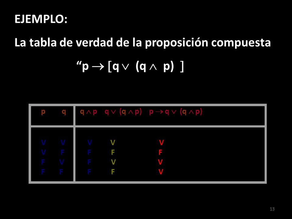 13 EJEMPLO: La tabla de verdad de la proposición compuesta p q (q p) p q q p q (q p) p q (q p) V V V F F V F F V V V F F F F V V F F V