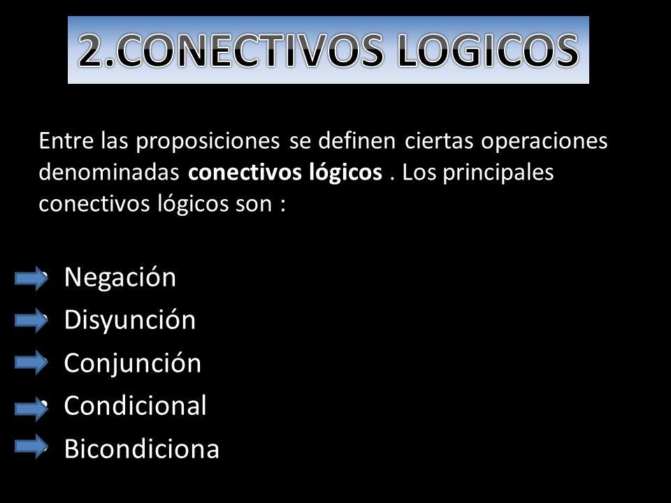 Negación Disyunción Conjunción Condicional Bicondiciona Entre las proposiciones se definen ciertas operaciones denominadas conectivos lógicos. Los pri