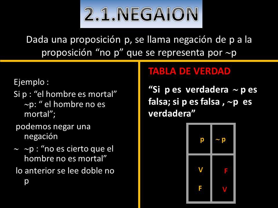 Dada una proposición p, se llama negación de p a la proposición no p que se representa por p TABLA DE VERDAD Si p es verdadera p es falsa; si p es fal