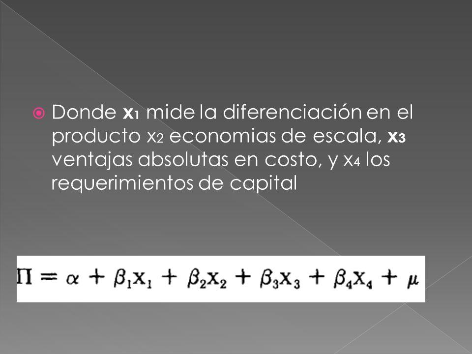 Donde x 1 mide la diferenciación en el producto x 2 economias de escala, x 3 ventajas absolutas en costo, y x 4 los requerimientos de capital