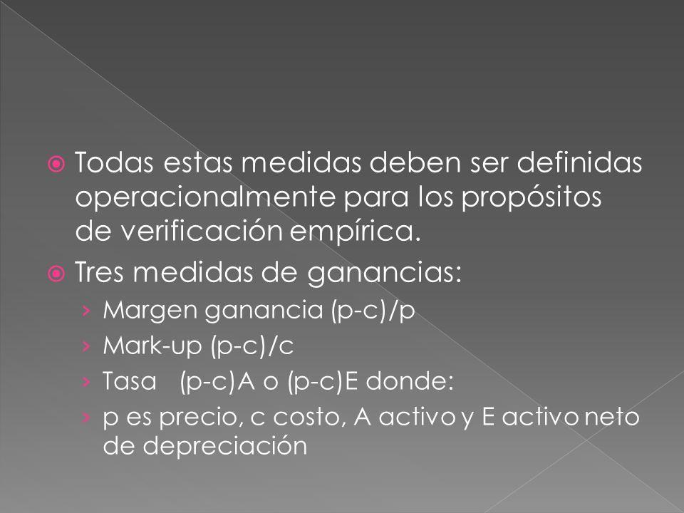 Todas estas medidas deben ser definidas operacionalmente para los propósitos de verificación empírica.
