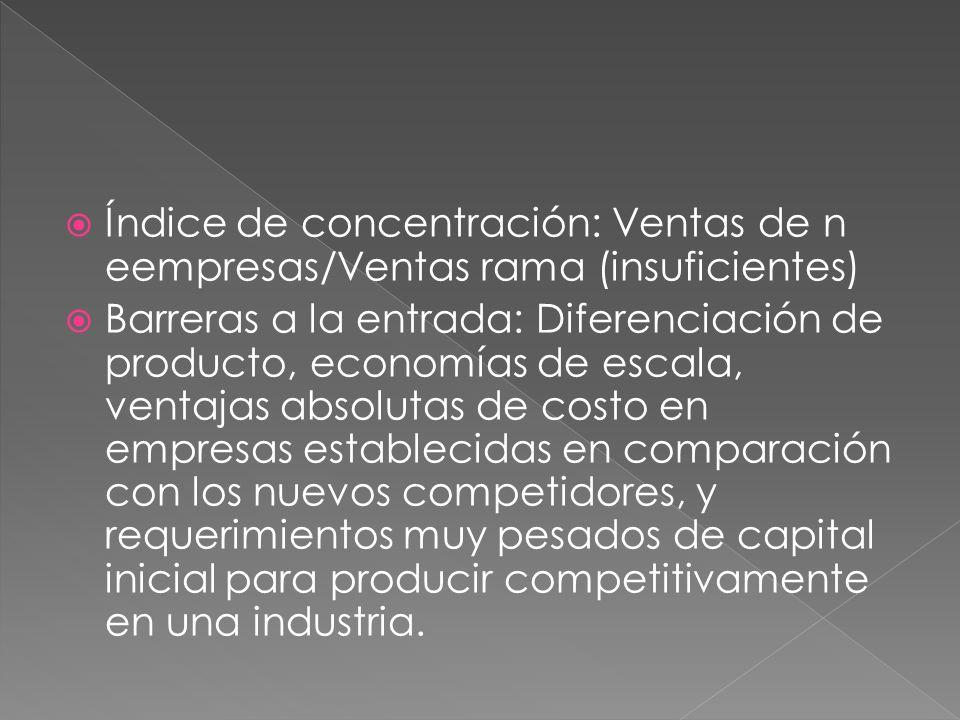 Índice de concentración: Ventas de n eempresas/Ventas rama (insuficientes) Barreras a la entrada: Diferenciación de producto, economías de escala, ventajas absolutas de costo en empresas establecidas en comparación con los nuevos competidores, y requerimientos muy pesados de capital inicial para producir competitivamente en una industria.