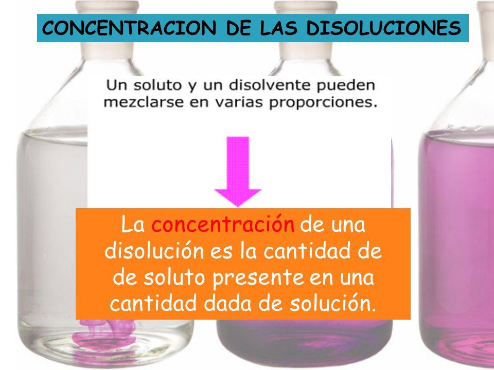CONCENTRACION DE LAS DISOLUCIONES La concentración de una disolución es la cantidad de de soluto presente en una cantidad dada de solución.