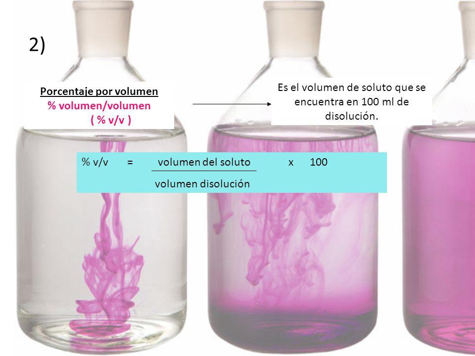 Porcentaje por volumen % volumen/volumen ( % v/v ) Es el volumen de soluto que se encuentra en 100 ml de disolución. % v/v = volumen del soluto x 100
