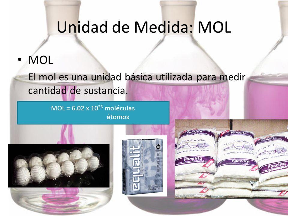 Unidad de Medida: MOL MOL El mol es una unidad básica utilizada para medir cantidad de sustancia. MOL = 6.02 x 10 23 moléculas átomos