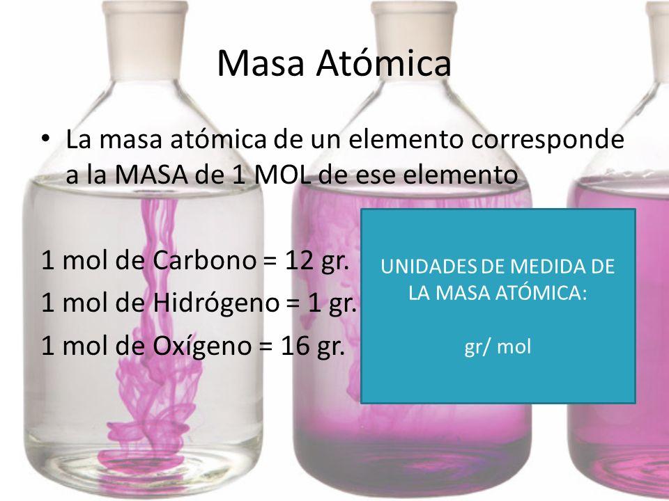 Masa Atómica La masa atómica de un elemento corresponde a la MASA de 1 MOL de ese elemento 1 mol de Carbono = 12 gr. 1 mol de Hidrógeno = 1 gr. 1 mol
