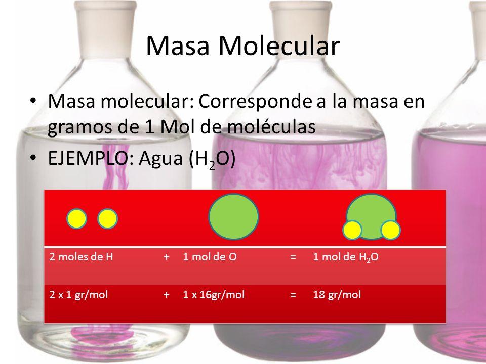 Masa Molecular Masa molecular: Corresponde a la masa en gramos de 1 Mol de moléculas EJEMPLO: Agua (H 2 O)