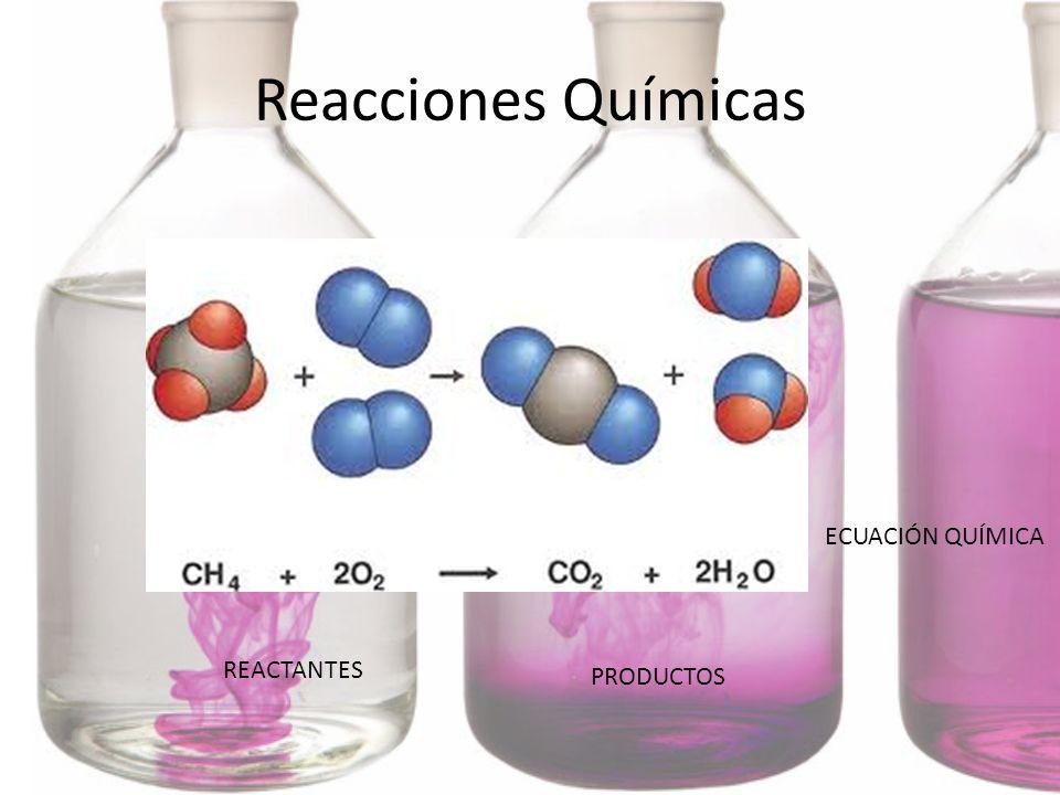 Reacciones Químicas REACTANTES PRODUCTOS ECUACIÓN QUÍMICA