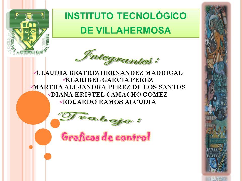 INSTITUTO TECNOLÓGICO DE VILLAHERMOSA INSTITUTO TECNOLÓGICO DE VILLAHERMOSA CLAUDIA BEATRIZ HERNANDEZ MADRIGAL KLARIBEL GARCIA PEREZ MARTHA ALEJANDRA
