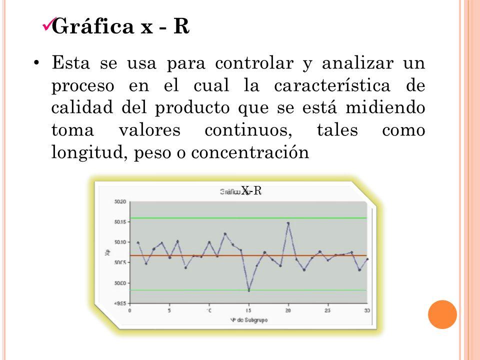 Gráfica x - R Esta se usa para controlar y analizar un proceso en el cual la característica de calidad del producto que se está midiendo toma valores