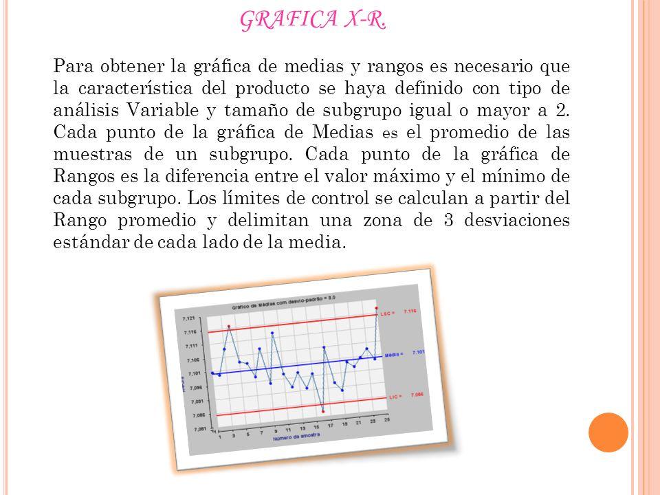 GRAFICA X-R. Para obtener la gráfica de medias y rangos es necesario que la característica del producto se haya definido con tipo de análisis Variable