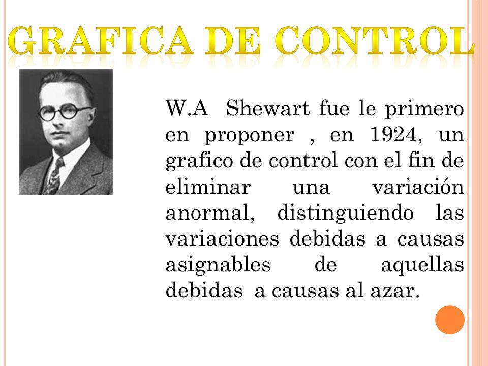 W.A Shewart fue le primero en proponer, en 1924, un grafico de control con el fin de eliminar una variación anormal, distinguiendo las variaciones deb