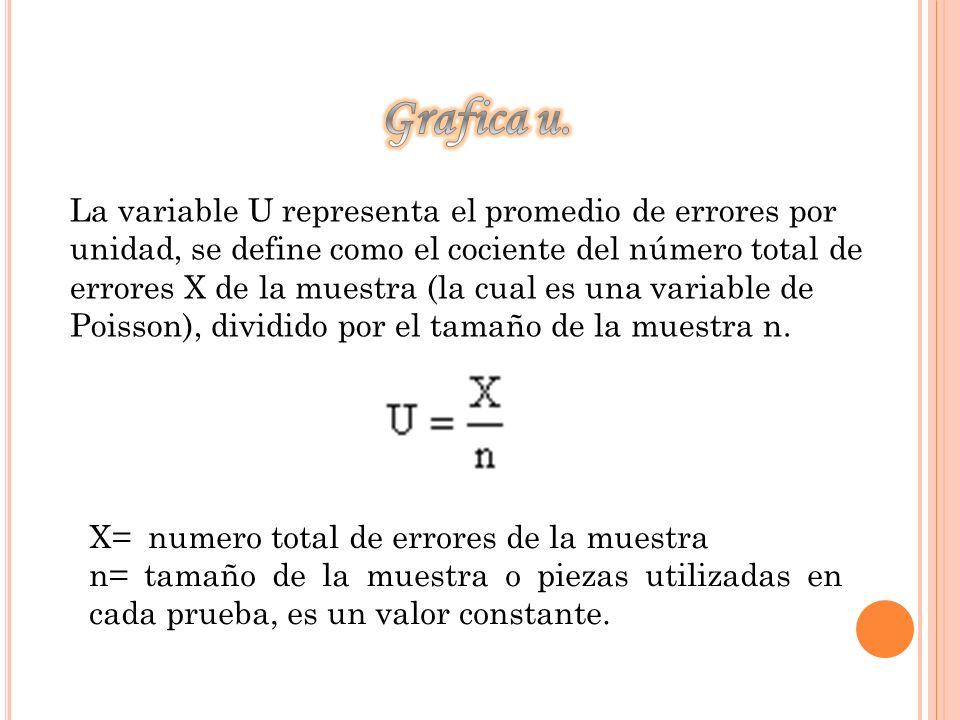 X= numero total de errores de la muestra n= tamaño de la muestra o piezas utilizadas en cada prueba, es un valor constante.