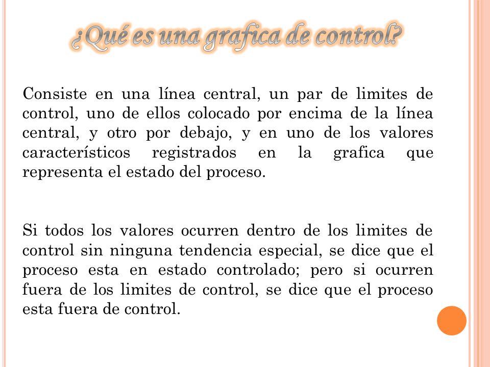 Un gráfico de control es un dibujo para determinar si el modelo de probabilidad (variabilidad) es estable o cambia a lo largo del tiempo.