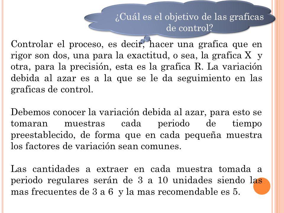 ¿Cuál es el objetivo de las graficas de control? Controlar el proceso, es decir, hacer una grafica que en rigor son dos, una para la exactitud, o sea,