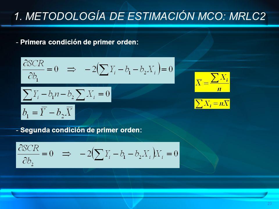 23 1. METODOLOGÍA DE ESTIMACIÓN MCO: MRLC2 - Primera condición de primer orden: - Segunda condición de primer orden:
