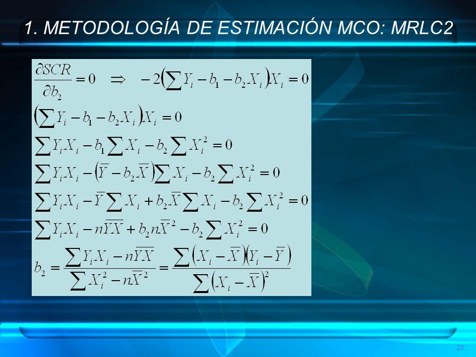 23 1. METODOLOGÍA DE ESTIMACIÓN MCO: MRLC2
