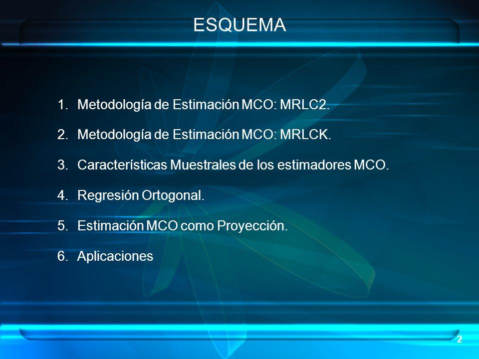 2 ESQUEMA 1.Metodología de Estimación MCO: MRLC2. 2.Metodología de Estimación MCO: MRLCK. 3.Características Muestrales de los estimadores MCO. 4.Regre