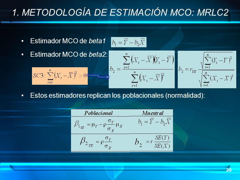 20 Estimador MCO de beta1 Estimador MCO de beta2: Estos estimadores replican los poblacionales (normalidad): 1. METODOLOGÍA DE ESTIMACIÓN MCO: MRLC2