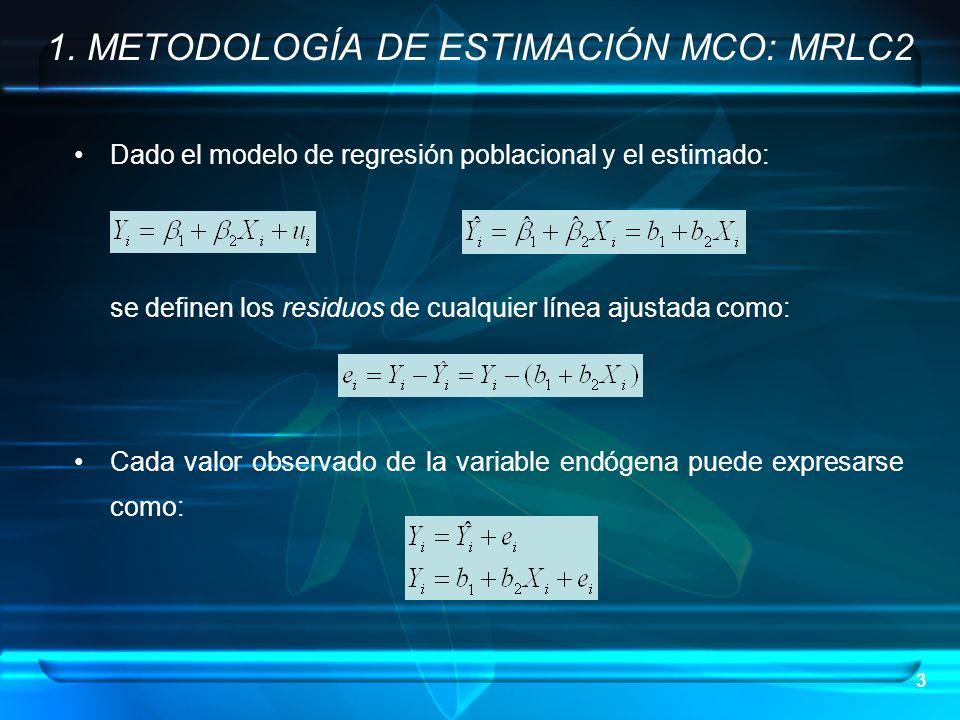 3 1. METODOLOGÍA DE ESTIMACIÓN MCO: MRLC2 Dado el modelo de regresión poblacional y el estimado: se definen los residuos de cualquier línea ajustada c