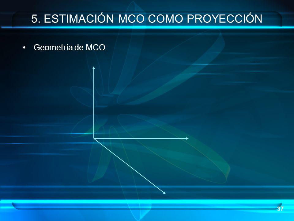 37 Geometría de MCO: 5. ESTIMACIÓN MCO COMO PROYECCIÓN