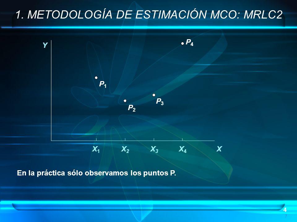 4 P4P4 En la práctica sólo observamos los puntos P. P3P3 P2P2 P1P1 7 Y X X1X1 X2X2 X3X3 X4X4 1. METODOLOGÍA DE ESTIMACIÓN MCO: MRLC2