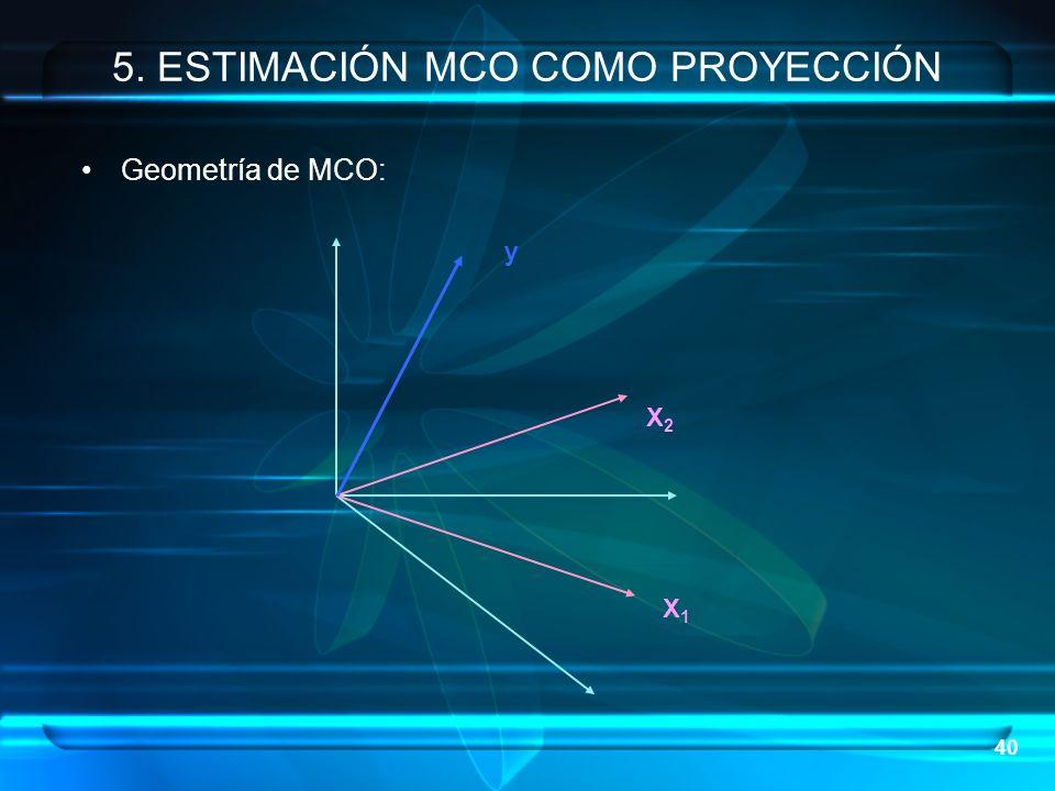 40 Geometría de MCO: 5. ESTIMACIÓN MCO COMO PROYECCIÓN X1X1 X2X2 y