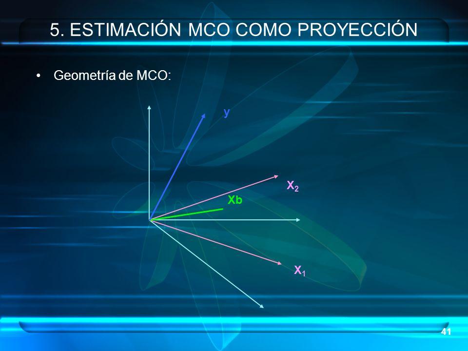 41 Geometría de MCO: 5. ESTIMACIÓN MCO COMO PROYECCIÓN X1X1 X2X2 y Xb