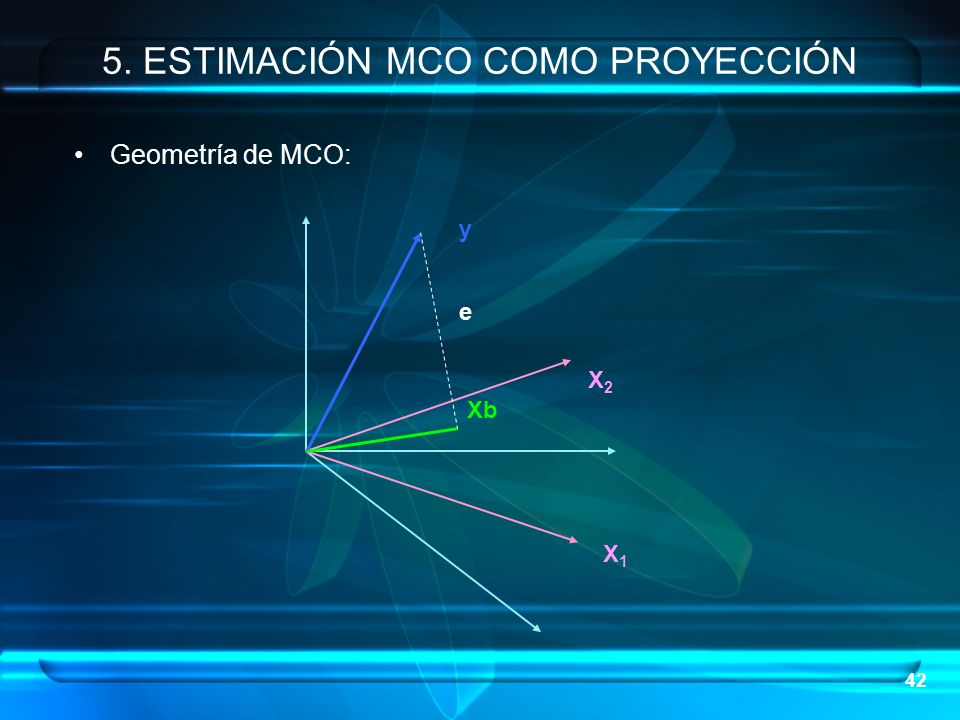 42 Geometría de MCO: 5. ESTIMACIÓN MCO COMO PROYECCIÓN X1X1 X2X2 y e Xb
