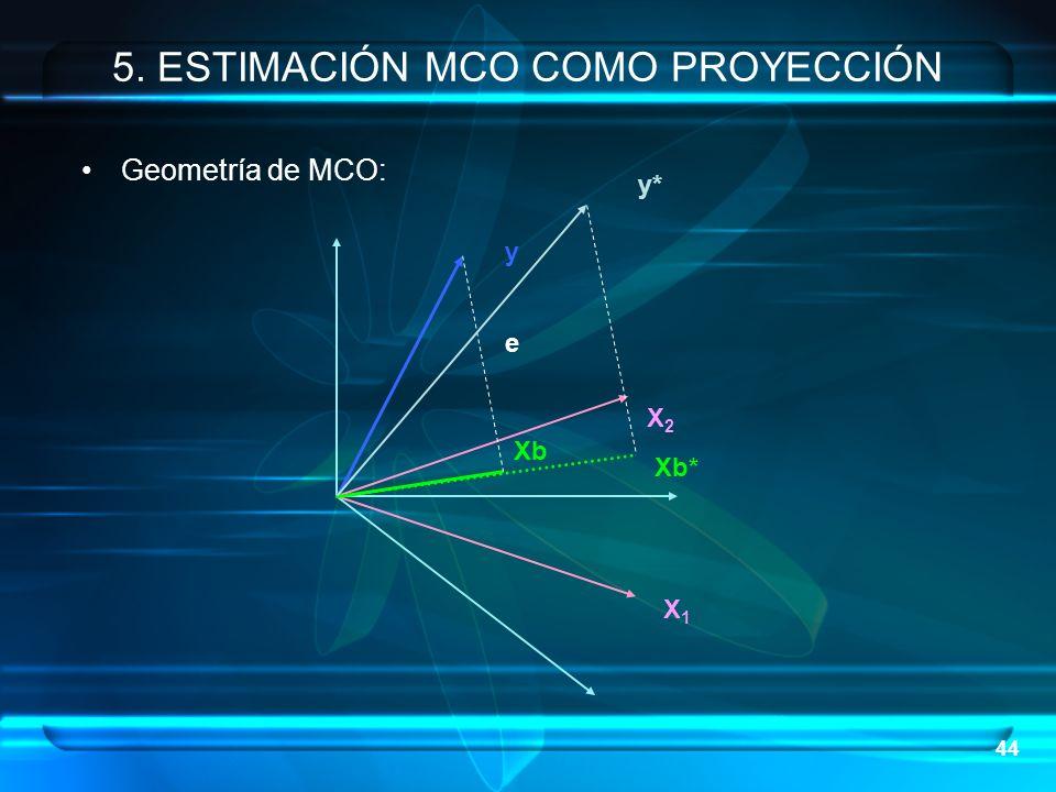 44 Geometría de MCO: 5. ESTIMACIÓN MCO COMO PROYECCIÓN X1X1 X2X2 Xb y e y* Xb*