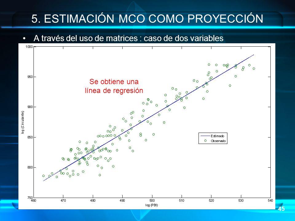 45 A través del uso de matrices : caso de dos variables 5. ESTIMACIÓN MCO COMO PROYECCIÓN Se obtiene una línea de regresión
