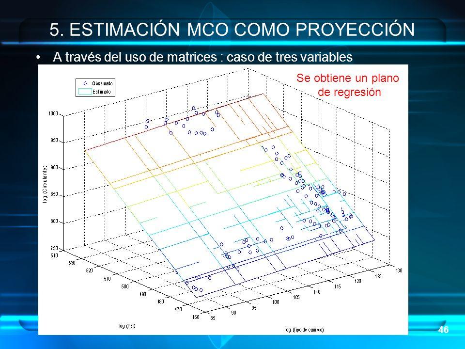 46 A través del uso de matrices : caso de tres variables 5. ESTIMACIÓN MCO COMO PROYECCIÓN Se obtiene un plano de regresión
