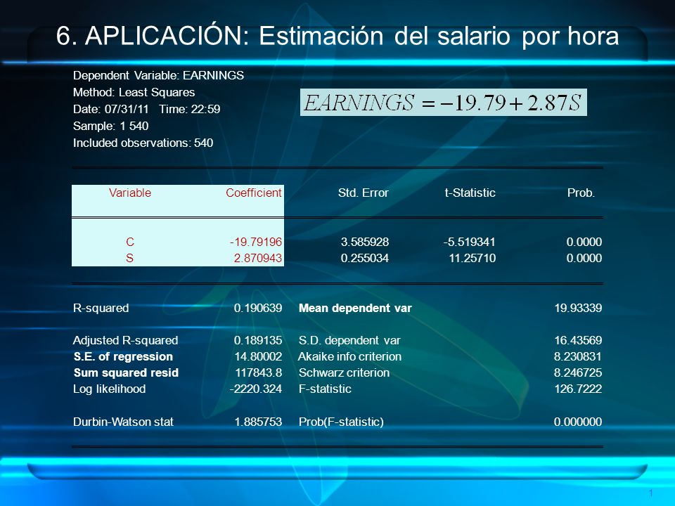 1 6. APLICACIÓN: Estimación del salario por hora Dependent Variable: EARNINGS Method: Least Squares Date: 07/31/11 Time: 22:59 Sample: 1 540 Included