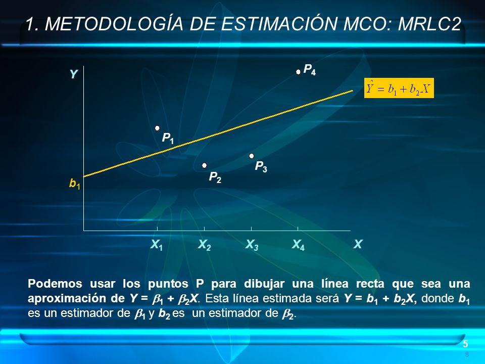 26 En el modelo de regresión lineal clásico de k variables se obtiene k ecuaciones normales: una para cada parámetro especificado en la ecuación de regresión.
