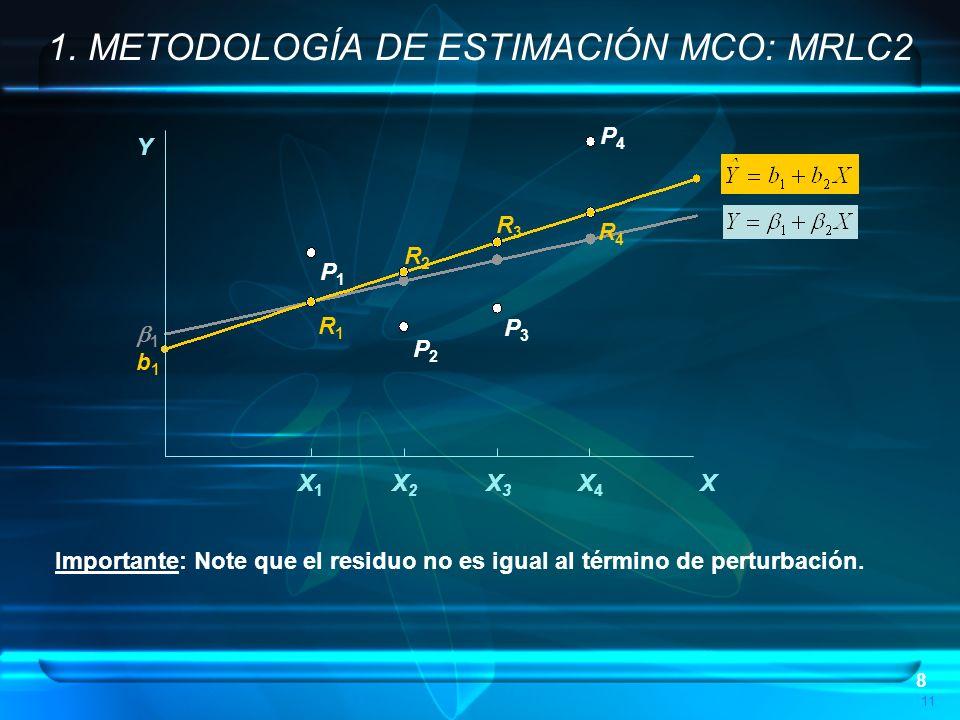 8 P4P4 P3P3 P2P2 P1P1 R1R1 R2R2 R3R3 R4R4 b1b1 11 1 Y X X1X1 X2X2 X3X3 X4X4 1. METODOLOGÍA DE ESTIMACIÓN MCO: MRLC2 Importante: Note que el residuo no