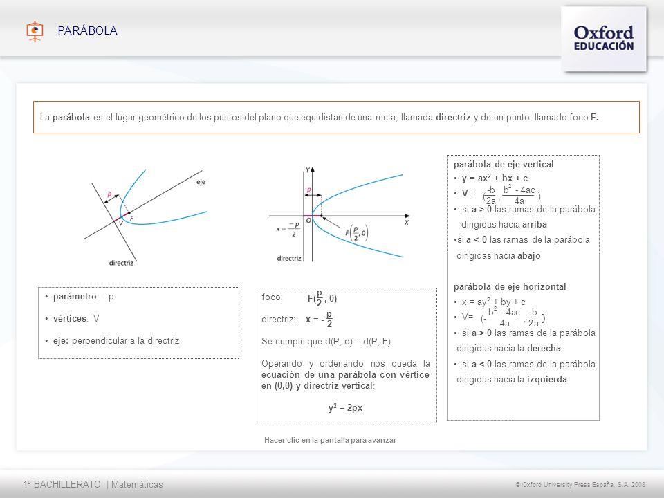1º BACHILLERATO | Matemáticas © Oxford University Press España, S.A. 2008 Hacer clic en la pantalla para avanzar PARÁBOLA La parábola es el lugar geom