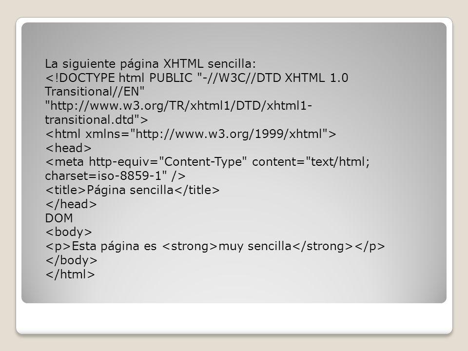 La siguiente página XHTML sencilla: <!DOCTYPE html PUBLIC -//W3C//DTD XHTML 1.0 Transitional//EN http://www.w3.org/TR/xhtml1/DTD/xhtml1- transitional.dtd > Página sencilla DOM Esta página es muy sencilla
