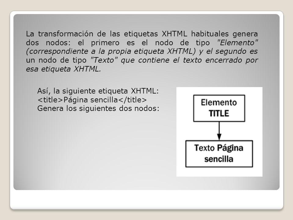 La transformación de las etiquetas XHTML habituales genera dos nodos: el primero es el nodo de tipo Elemento (correspondiente a la propia etiqueta XHTML) y el segundo es un nodo de tipo Texto que contiene el texto encerrado por esa etiqueta XHTML.