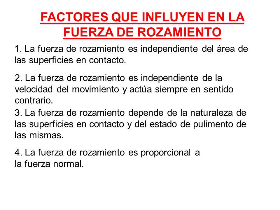 FACTORES QUE INFLUYEN EN LA FUERZA DE ROZAMIENTO 1. La fuerza de rozamiento es independiente del área de las superficies en contacto. 2. La fuerza de