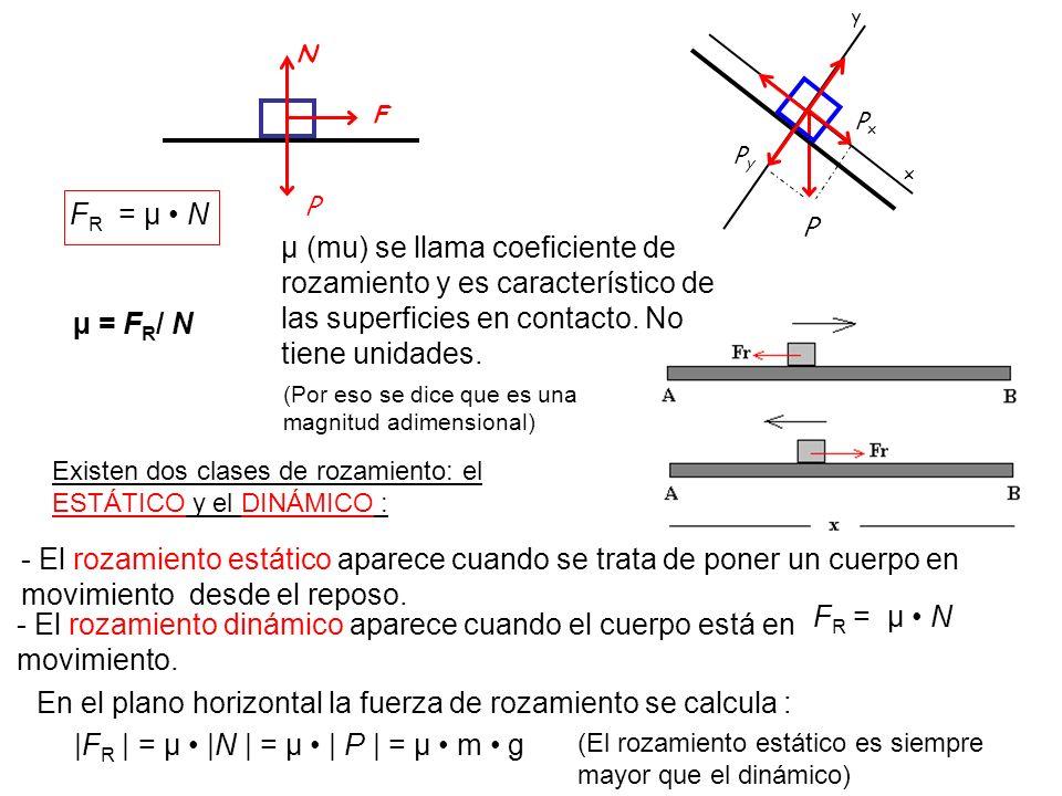 Existen dos clases de rozamiento: el ESTÁTICO y el DINÁMICO : (El rozamiento estático es siempre mayor que el dinámico) µ (mu) se llama coeficiente de rozamiento y es característico de las superficies en contacto.