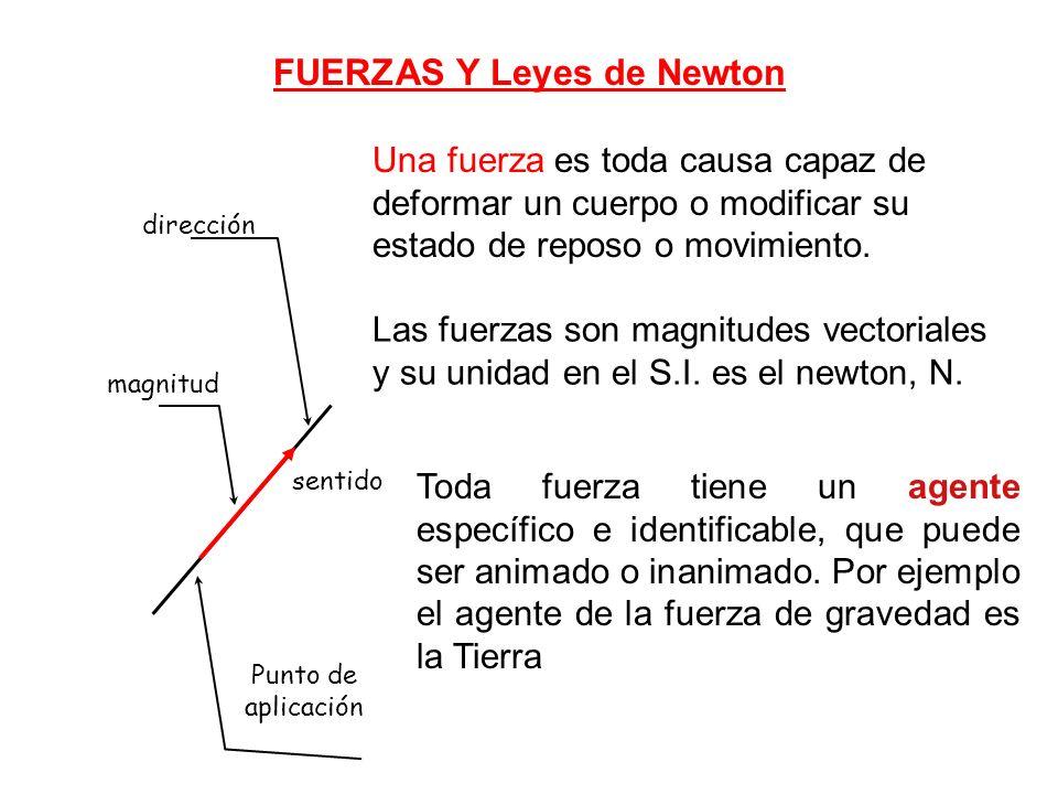 FUERZAS Y Leyes de Newton Una fuerza es toda causa capaz de deformar un cuerpo o modificar su estado de reposo o movimiento.