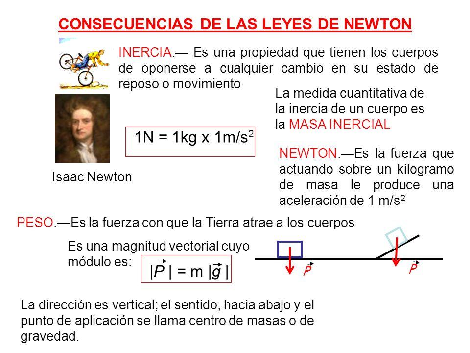 CONSECUENCIAS DE LAS LEYES DE NEWTON INERCIA.
