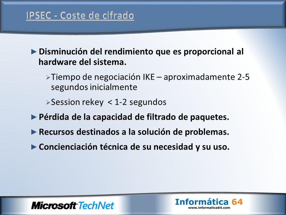 Disminución del rendimiento que es proporcional al hardware del sistema. Tiempo de negociación IKE – aproximadamente 2-5 segundos inicialmente Session