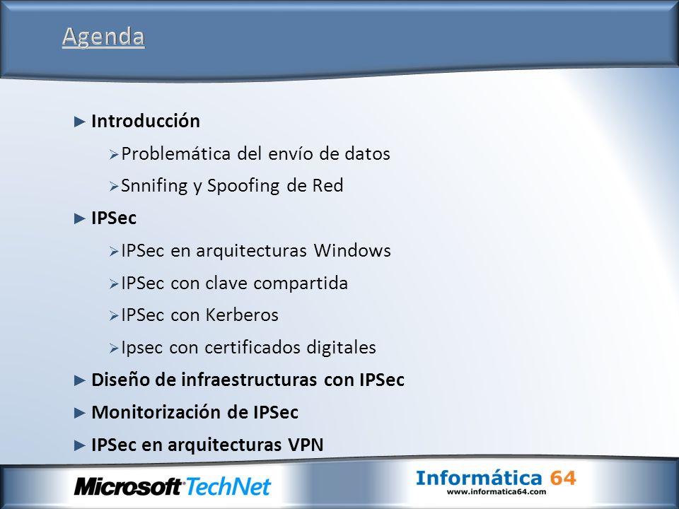 Introducción Problemática del envío de datos Snnifing y Spoofing de Red IPSec IPSec en arquitecturas Windows IPSec con clave compartida IPSec con Kerb