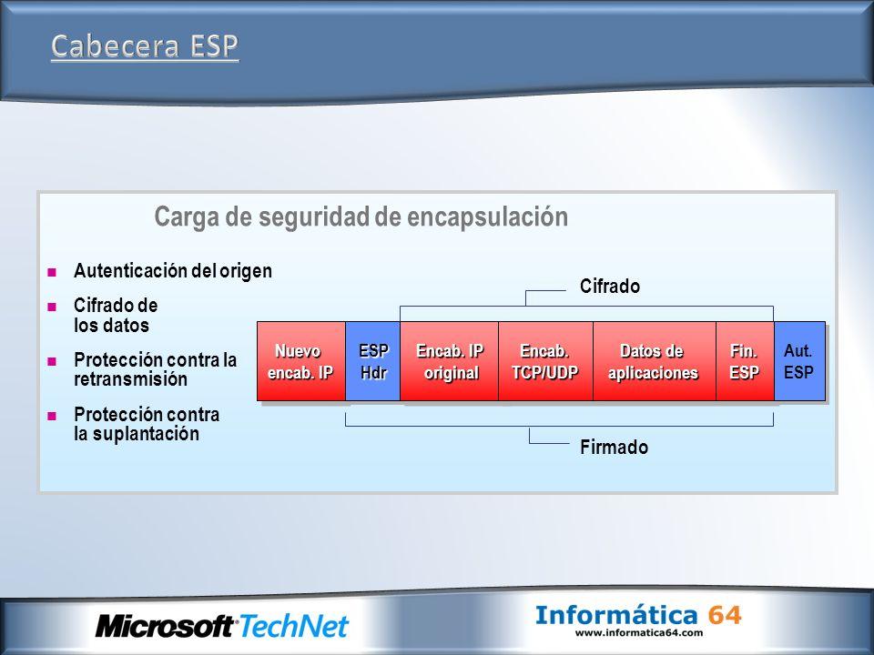 Nuevo encab. IP ESP Hdr Cifrado Firmado Autenticación del origen Cifrado de los datos Protección contra la retransmisión Protección contra la suplanta