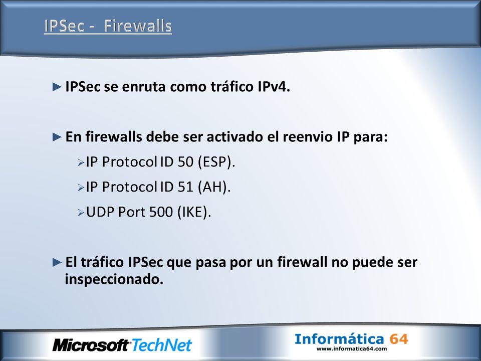 IPSec se enruta como tráfico IPv4. En firewalls debe ser activado el reenvio IP para: IP Protocol ID 50 (ESP). IP Protocol ID 51 (AH). UDP Port 500 (I